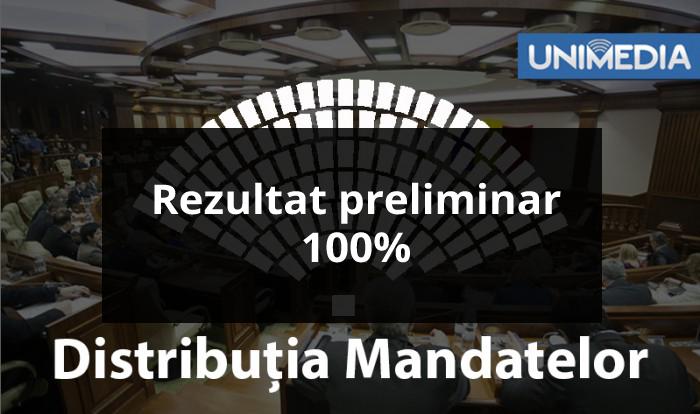 100% voturi procesate. Potențiala configurație a noului Parlament