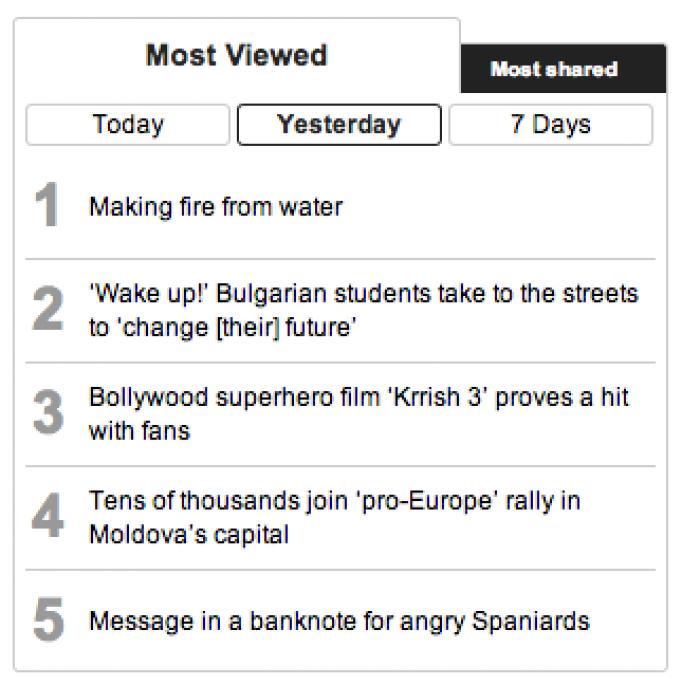 Știrea despre Moldova, în topul celor mai urmărite ieri pe site-ul Euronews