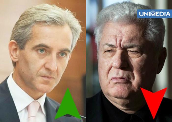 BOP: Încrederea în Leancă s-a dublat, în Voronin a scăzut