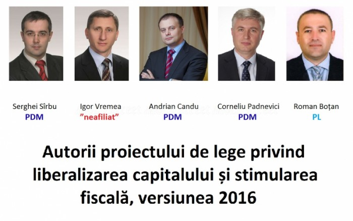 Câte legi încalcă și ce interese promovează proiectul de liberalizare a capitalului