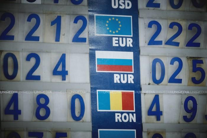 curs rubla euro