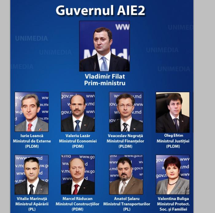 BREAKING NEWS: Guvernul Filat 2 a fost demis cu voturile PCRM, PD și deputaților neafiliați