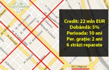 (infografie) 22 milioane EURO pentru reparația a 6 străzi din Capitală