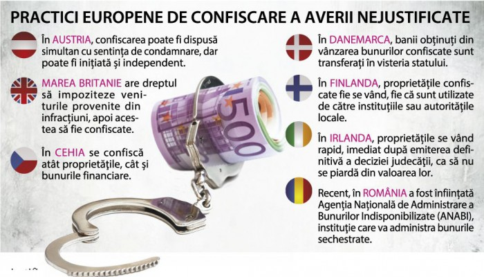Legislații similare, rezultate diferite. Cum sunt confiscate averile ilegale în Europa și cum (nu) sunt - în Moldova
