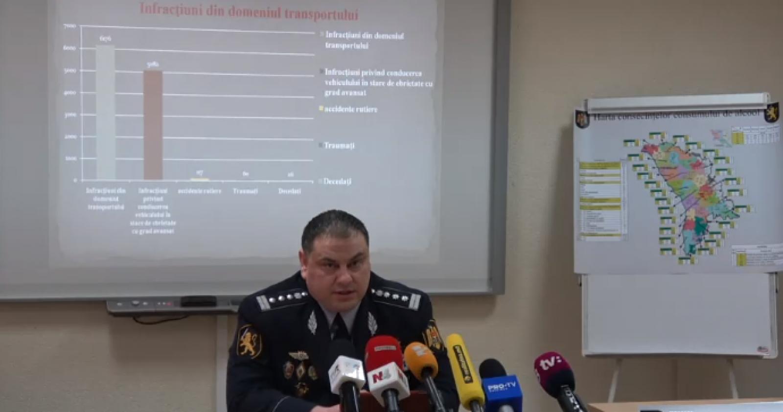 (video) Harta consecințelor consumului de alcool: Cele mai multe infracțiuni sunt comise în regiunea Centru,  iar 89% sunt în domeniul transportului
