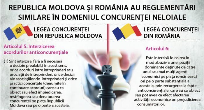Lupta cu corupţia: legislaţii similare, abordări diferite. Suspendări din funcție în Moldova vs. amenzi de milioane de euro în România
