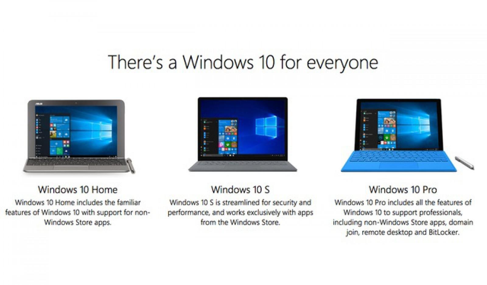 """Microsoft ar putea renunţa la Windows 10 S în favoarea unui """"S Mode"""" pentru varianta normală"""