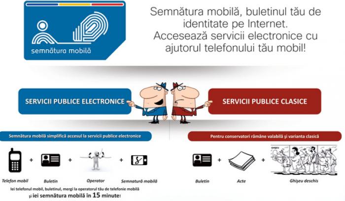 (video) Moldovenii vor putea aplica semnătura digitală cu telefonul mobil
