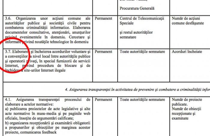 (doc) Planul Procuraturii cu referire la site-urile de pe Internet
