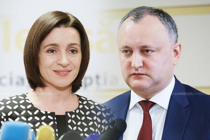 (foto) 100% de procese verbale procesate: Igor Dodon - 47,98%, Maia Sandu - 38,71%
