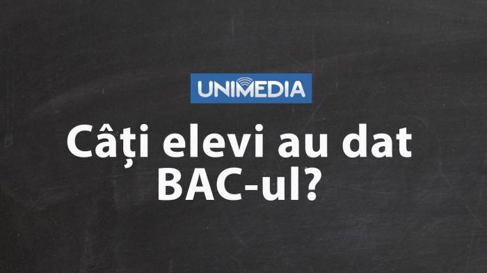 """INFOGRAFIC: Cum a """"involuat"""" procentul promovării la BAC între 2007 și 2014"""