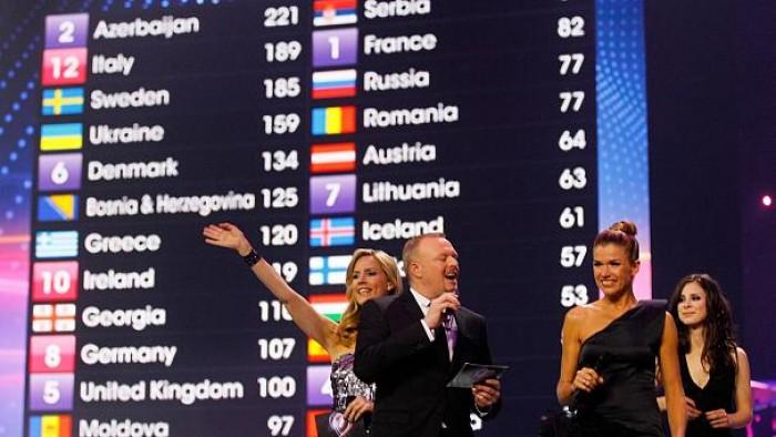 Scandal diplomatic din cauza televotingului Eurovision
