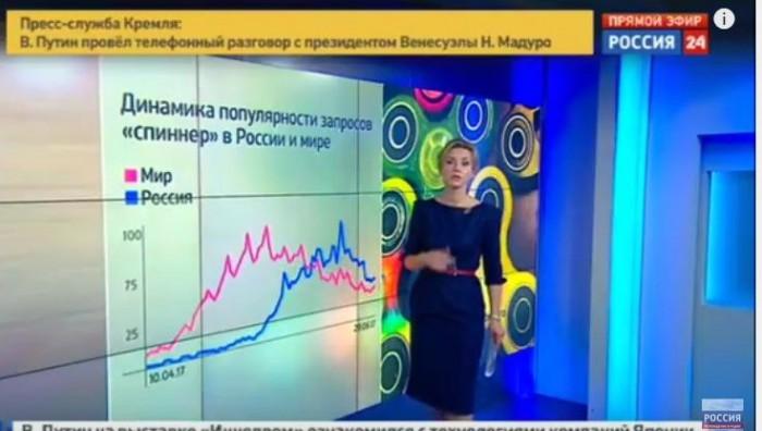 """STOP FALS! Jucăriile din SUA și Europa – """"sperietori"""" în mass-media rusească"""