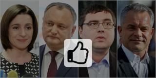 Maia Sandu, Igor Dodon, Vlad Plahotniuc și Renato Usatîi – de unde provin cele mai multe like-uri. Dodon a atras procente bune din India, Bangladesh, Indonezia și Pakistan