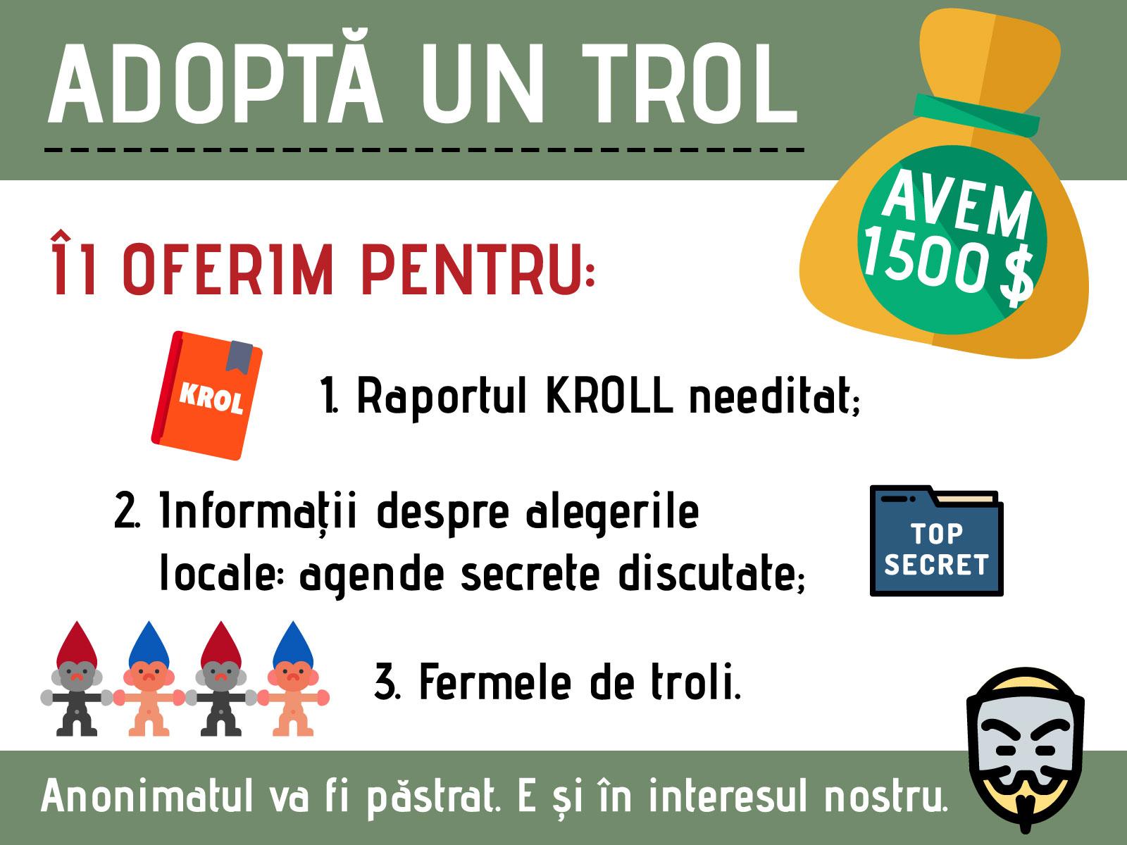 """Adoptă un trol"" a adunat 1500 de dolari: S-a încheiat campania de crowdfunding"