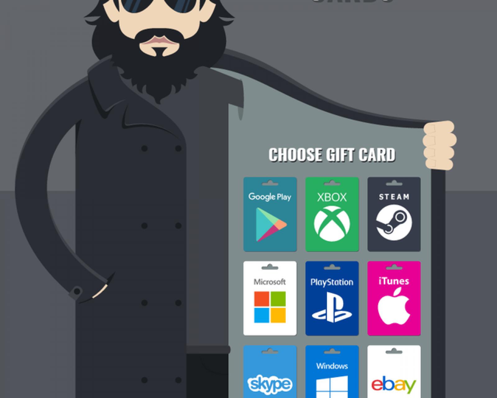 Carduri cadou false, folosite pentru a convinge utilizatorii să furnizeze online datele personale