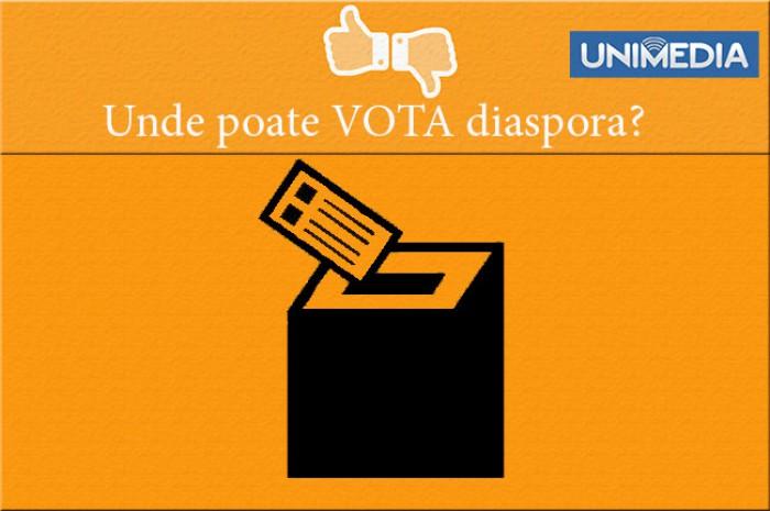 INFOGRAFIC: Unde poate vota diaspora la alegerile din 30 noiembrie