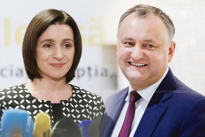 (sondaj CBS-AXA) Igor Dodon și Maia Sandu, cei mai agreați de cetățeni; Ce loc ocupă Vlad Plahotniuc în topul încrederii