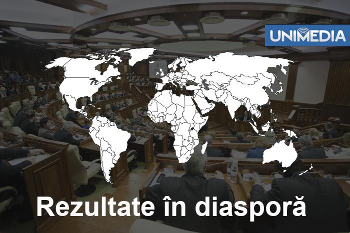 (UPDATE) 96,84% din procesele verbale numărate în Diasporă