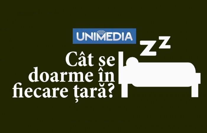 INFOGRAFIC: Clasamentul somnoroșilor. Pe ce loc se află R. Moldova?