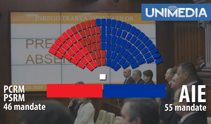 CEC face totalurile alegerilor parlamentare din 30 noiembrie