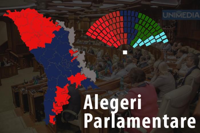 Date preliminare: Cum sunt distribuite voturile între partide