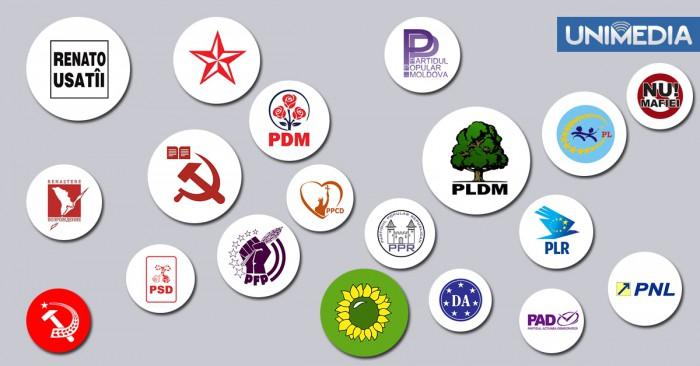 Două sondaje, rezultate diferite: Care sunt partidele cotate cu șanse de a accede în Parlament