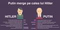 (infografic) Presa ucraineană: Putin merge pe calea lui Hitler